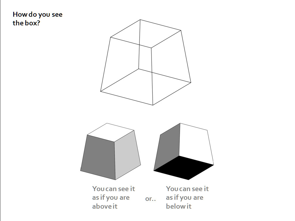 How do you see the box?